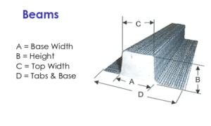 Prisma Composites Preform Beams